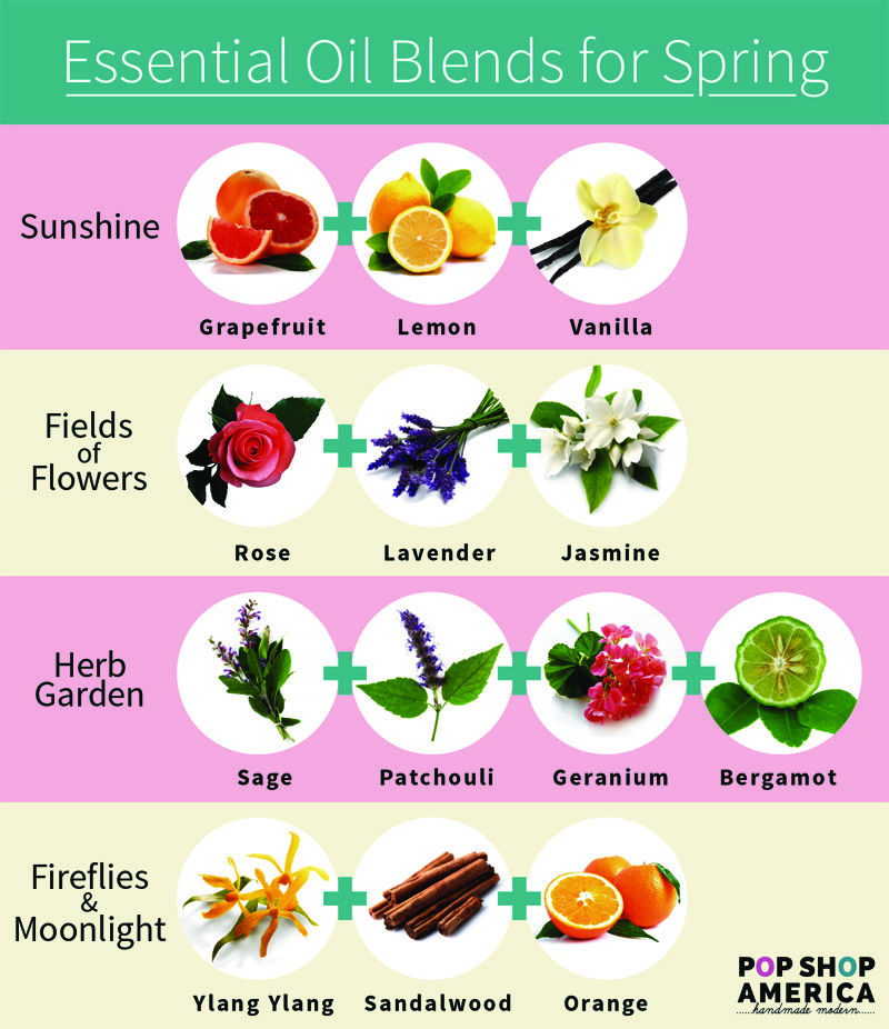 essential oil recipes for spring and summer essential oil blends